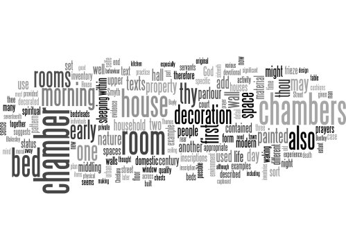 Word cloud reflecting first draft of chapter 1