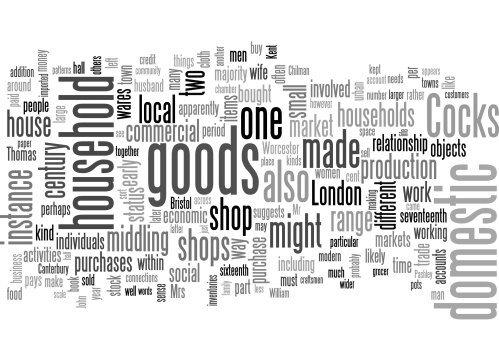 Word cloud reflecting first draft of chapter 2